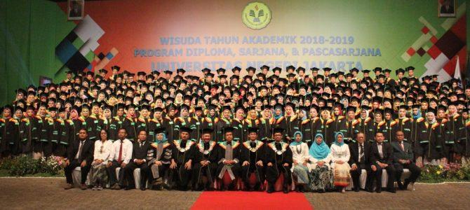 Wisuda Semester Genap Tahun Akademik 2018/2019